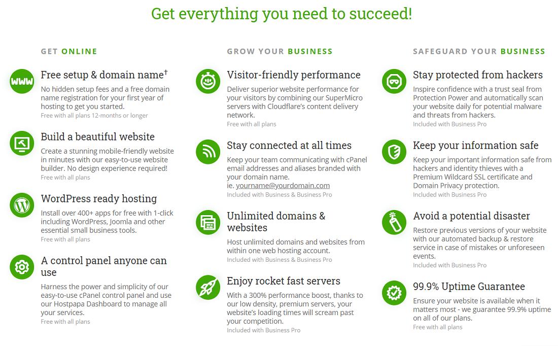Siempre hay que tener en consideración elegir el hosting que se adapte a vuestras necesidades