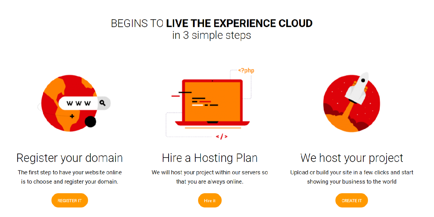 Latin Cloud Hosting constituye el nuevo concepto de alojamiento Web en Argentina