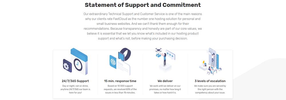 El soporte técnico es fundamental para que estéis seguros de recibir la ayuda necesaria en el momento justo