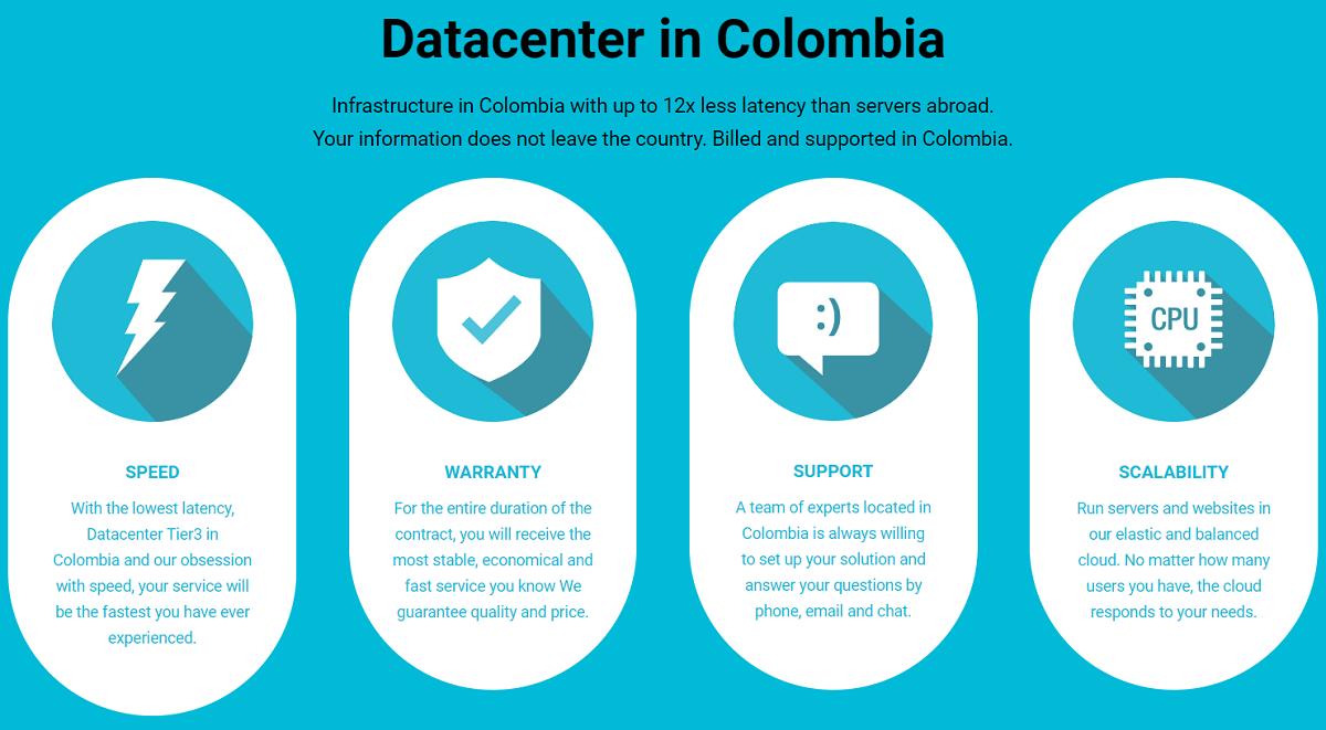 Conexcol-Colombia ofrece uno de los mejores servicios de hosting, incluso a nivel internacional