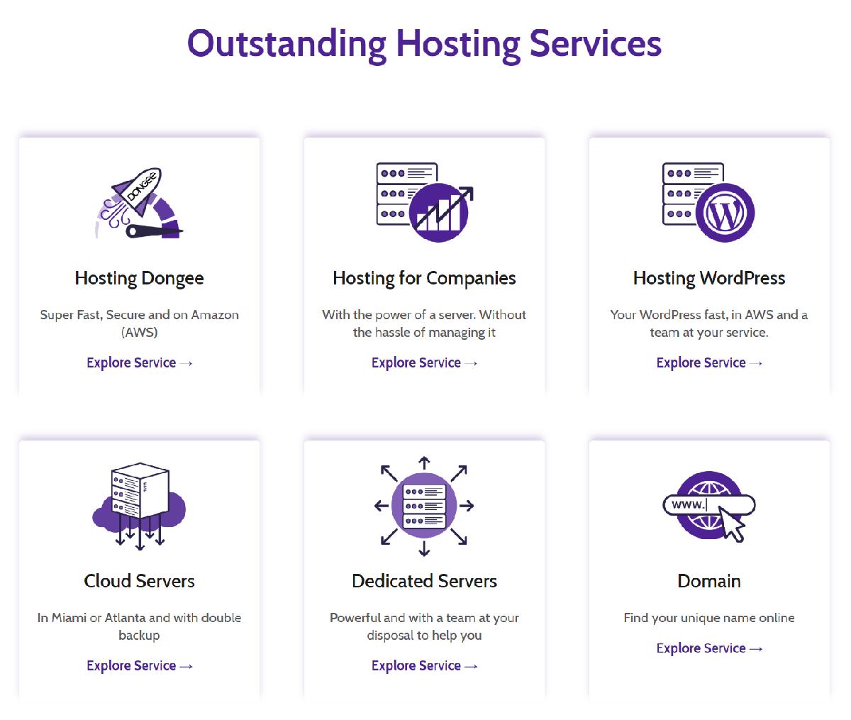 Dongee es un proveedor de hosting que nació en Colombia. Sin embargo la calidad de su servicio la ha permitido expandirse internacionalmente