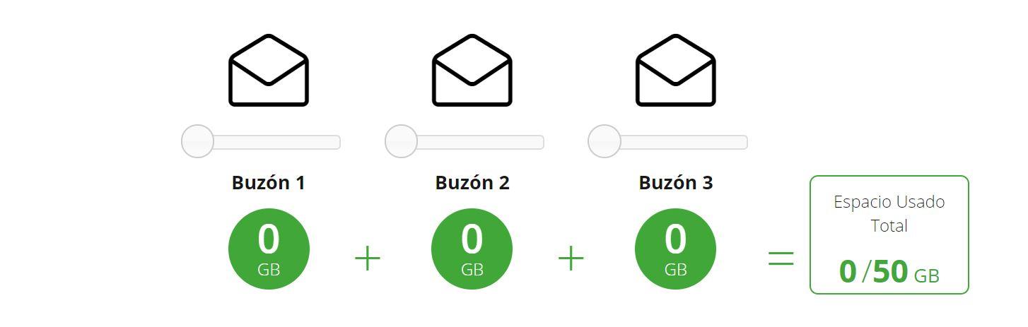 El webmail es útil y eficaz para tener un canal de comunicación en tu web.