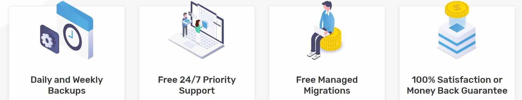 Un proveedor de alojamiento web con servicio en nube nos garantiza la smejores prestaciones.