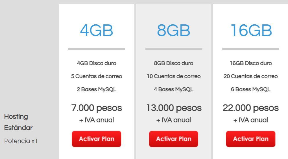 Este proveedor ofrece planes variados para sus usuarios.