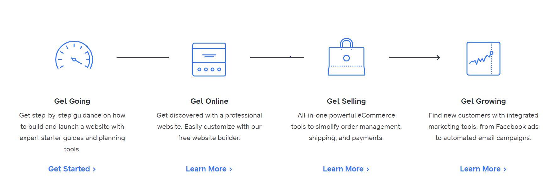 Esta herramienta te ofrece prestaciones idóneas para controlar tu sitio web.