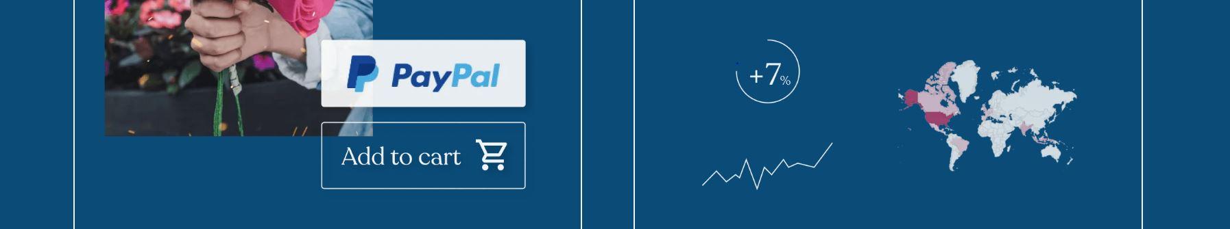 Podrás pagar tu contratación de WordPress con Paypal.