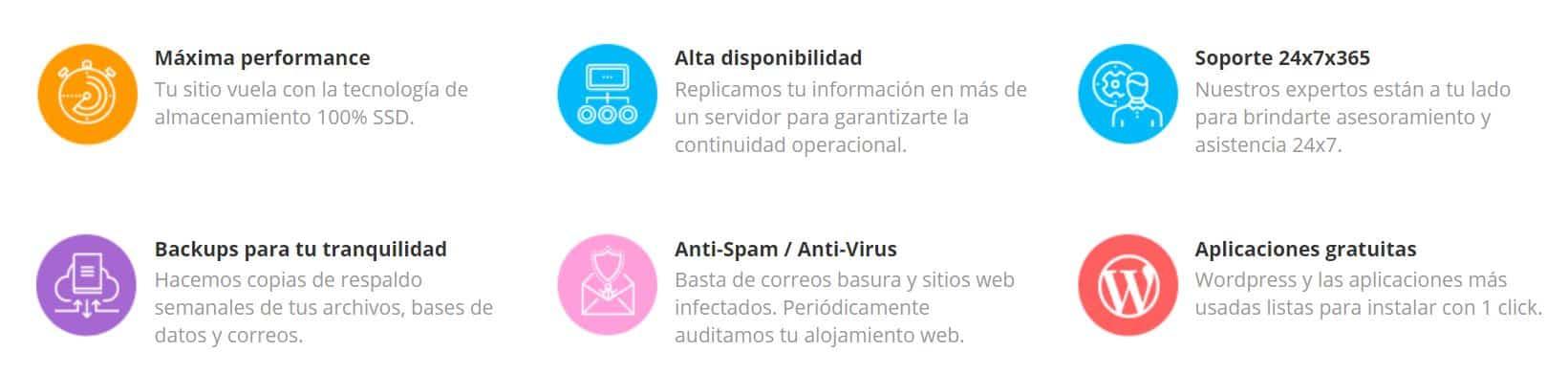 Los servicios de un hosting Argentina dependen del plan que contrates.
