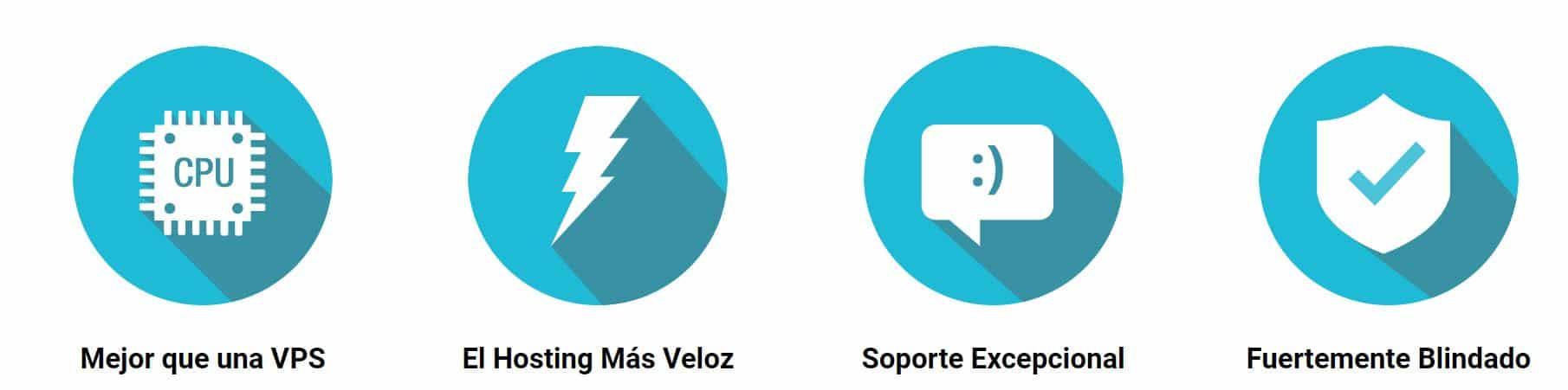 Los hosting Colombia te proporcionan servicio téncico eficaz y atento.
