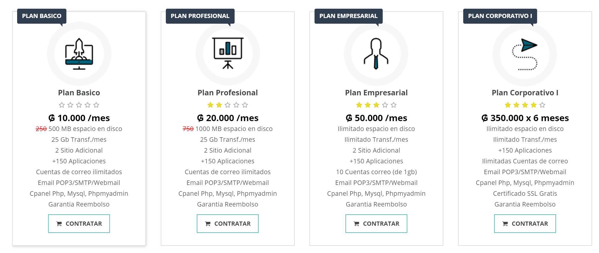 Los servicio de los hosting Paraguay difieren en función del planq ue adquieras.